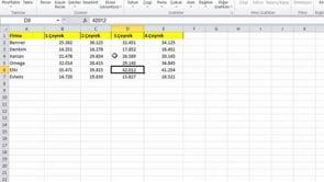Excel'de 2 ve 3 boyutlu grafikleri nasıl oluşturursunuz?