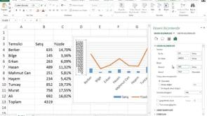 Excel'de Pareto Grafikleri nasıl yaratılır?