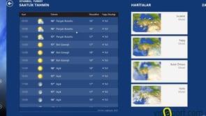 Windows 8'de Hava Durumu İle Anlık Hava Değerlerine Bakmak