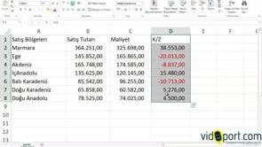 Excel'de tablolarda eksi değerleri gizlemek