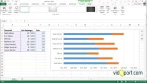 Excel'de Gantt Grafikleri nasıl oluşturulur?
