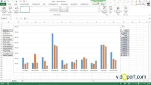 Excel'de grafiklere veri etiketleri nasıl konur?