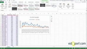 Excel'de işaretleri olan çizgi grafikleri oluşturmak