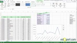 Firma bazlı satış değerlerini bulmak ve grafiklere yansıtmak
