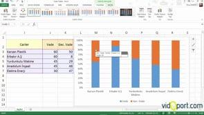 Excel'de Firmaların ödeme alışkanlıklarını grafiğe nasıl dönüştürürsünüz?