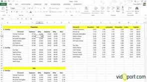 Excel'de Çalışanların mesai saatleri ve fazla mesai ücretlerini hesaplamak.