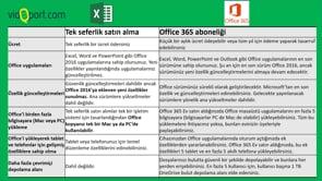 Slayt- Excel 2016 ile Office 365 Excel arasındaki farklar nelerdir?