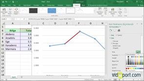 Excel Çizgi Grafiklerde belirlediğiniz çizgileri renklendirmek