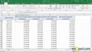 Excel'de mesai saatlerini 15'er veya 30'ar dakika olarak düzenlemek