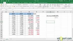 Eksi yüzdelik değerleri kırmızı renkte göstermek