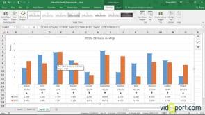 Dashboard raporlamada grafikler ile yıllık satışları karşılaştırmak