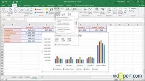 Excel Toplam ve Çeyreklik satışların Grafiğini Oluşturmak