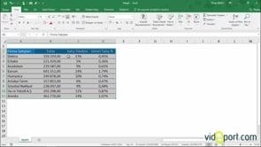 Excel verilerini Word'e bağlantılı olarak yapıştırmak