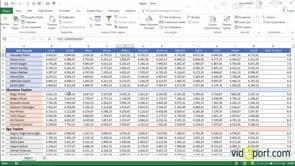Excel'de gruplama özelliği ile satış tablolarını daraltma