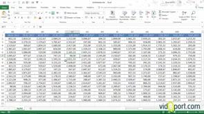 Sorgu ekranları ile yataydaki verileri dikeye dönüştürme ve raporlarlama