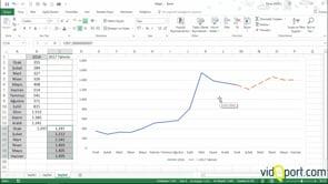 Excel'de satış değerlerini grafiklere yansıtmak
