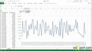Excel'de Seçtiğiniz iki tarih arasındaki grafikleri nasıl oluşturursunuz?
