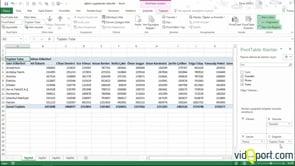 Excel Pivot-Özet Tablo nasıl oluşturulur?