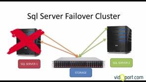 Failover Cluster oluşturma