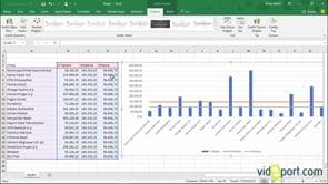 Excel'de Ortalama ve Ortanca işlevlerinin kullanımı