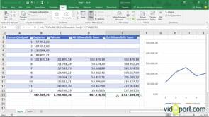 Excel'de geçmiş verilere dayanarak gelecekteki değerleri tahmin etmek