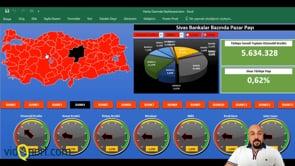 Harita Üzerinde Excel Dashboard Oluşturma Dersleri