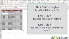 Excel'de Ortanca (Median) ve Ortalama değerlerin bulunması
