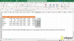 Excel'de Eğer, Ortalama işlevlerinin iç içe kullanımı