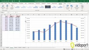 Excel'de Çift eksenli grafikler yaratmak, Birleşik grafik oluşturmak
