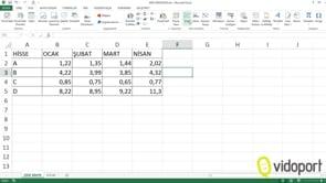 Excel'de Mini Grafikler nasıl kullanılır?