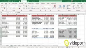 Excel'de verileri Pivot Tablo, Alttoplam Özelliği, Etopla İşlevi, Topla.çarpım işlevi ile toplamak