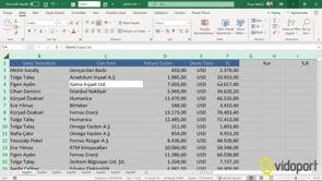 Excel'de tek bir hücreye şifre vermeyi nasıl yaparsınız?