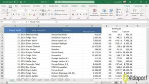 Excel Pivot Tablo üzerinde Biçimlendirme ve işlemler yapmak