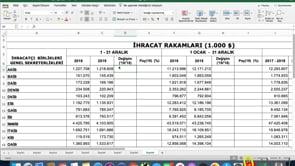 Excel'de yüzde bulma nasıl yapılır?