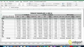 Excel'de tablo oluştururken dikkat etmeniz gerekenler nelerdir?