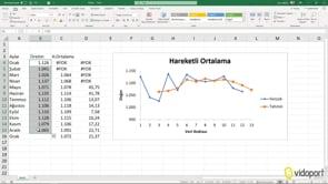 Excel'de Hareketli Ortalama'yı Bulmak