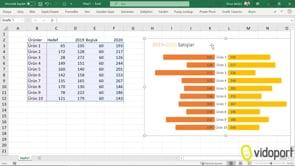 Excel'de Kelebek Grafik grafik oluşturmak